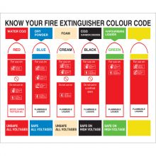 Dependable Fire Action Signs Know Your Fire Extinguisher Colour Code