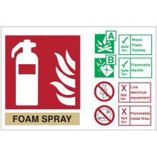 Dependable Fire Safety Signs Foam Spray