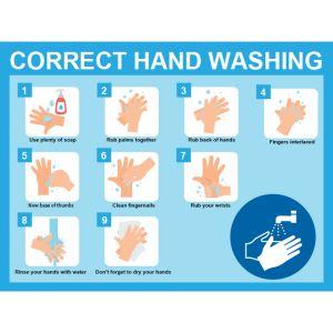 COVID-19 Correct Hand Washing Sign