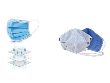 Disposable and Reusable Masks